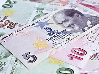 Turecko - Finance (Turecko)